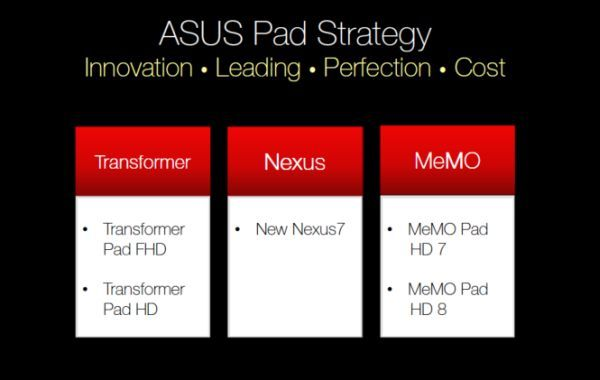 21Asus-tablets img 44xx12