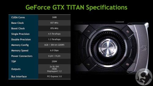 4321GeForce-GTX-Titan_Pres