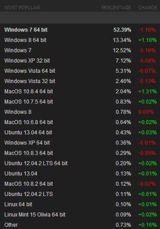 SteamWindows8-2