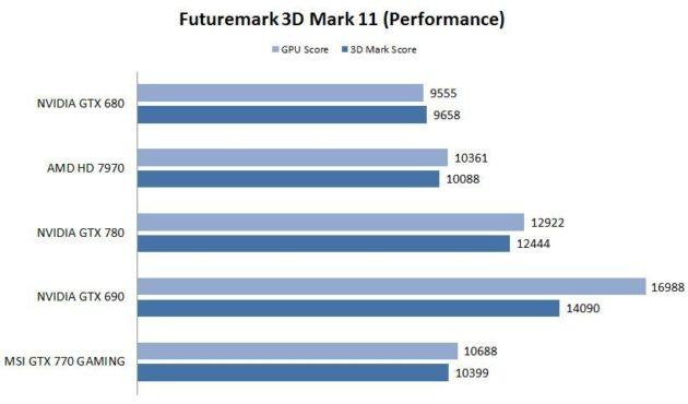 futuremark-3dmark11