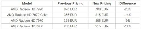 hd 7970 img 331 precios