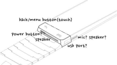 3 samsunggear17 diseño del smartwatch