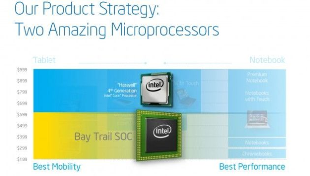 Intel-Atom-z3000-10