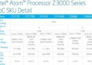 Intel Atom Z3000, al detalle el nuevo chip para tablets 34