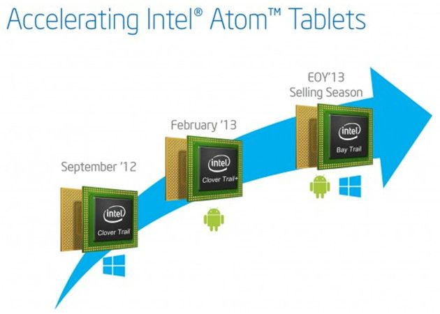 Atom Z3000, al detalle el chip Intel para tablets