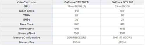 3 gtx 750 ti nvidia 32xx2