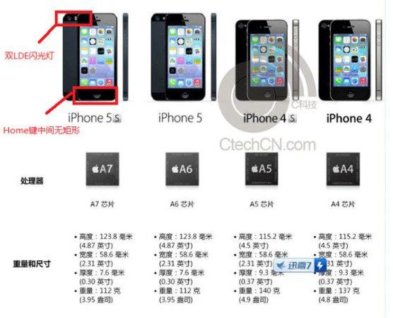 iPhone-5S-02 china img231