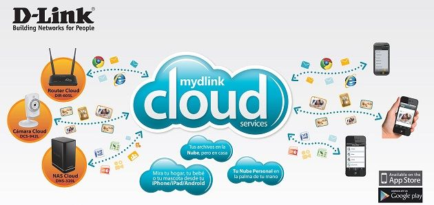 mydlink cloud services imgxnk213x3
