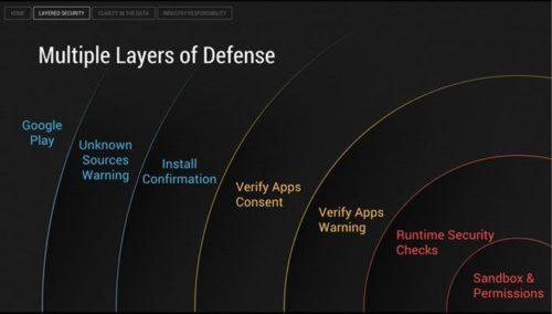 Android-seguridad_2
