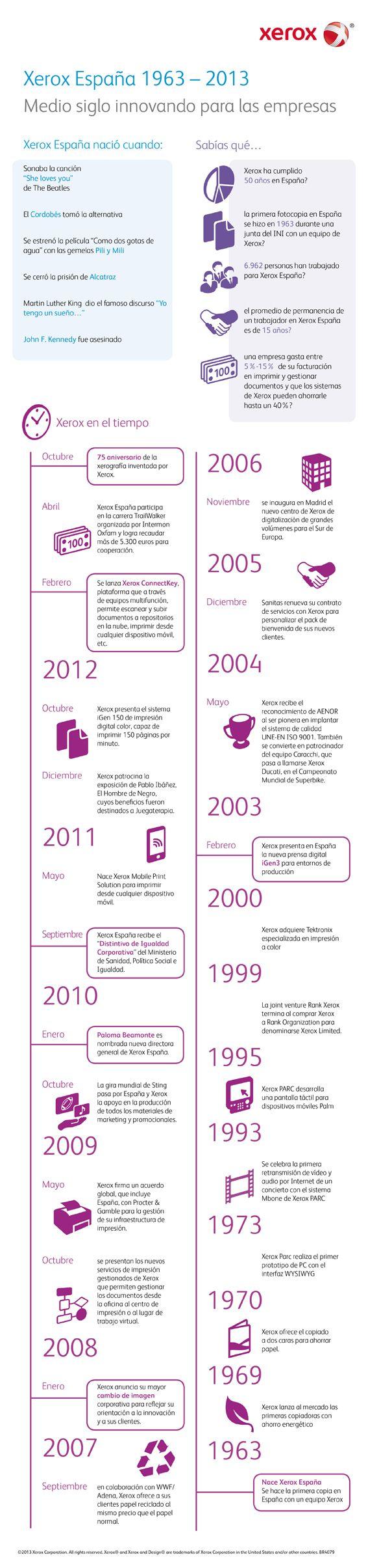 Infografía 50 aniversario Xerox España_Final_baja