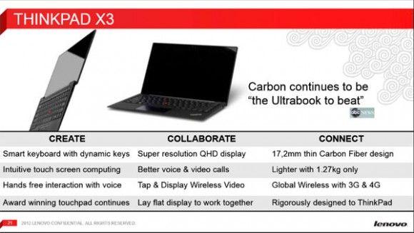 ThinkPadX1-X3-2