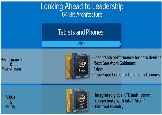 Intel-Atom-Moviles