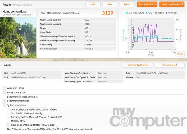 Lenovo Yoga 2 Pro PCMark8