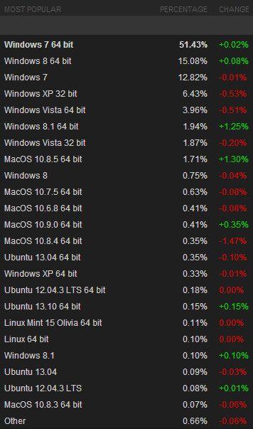 Steam-Windows8