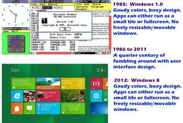 De Windows 1 a Windows 8