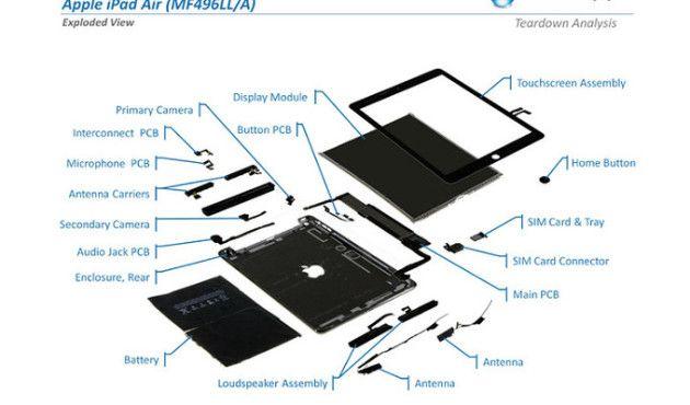 coste de materailes del ipad air n321j301kx3