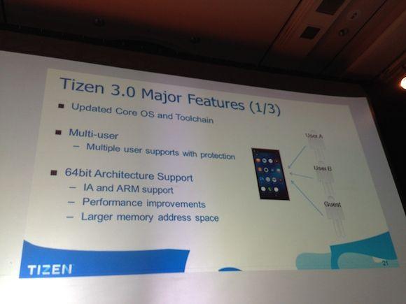 tizen-3-features-1