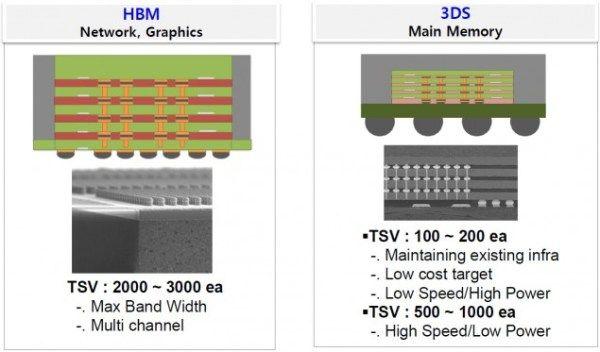 AMD-Hynix-HBM-GDDR5-bh