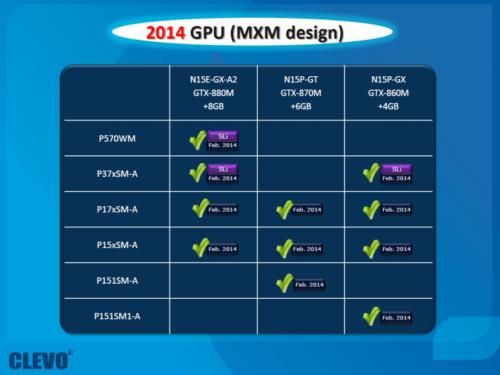 Clevo-Maxwell-Roadmap-2014-826x620