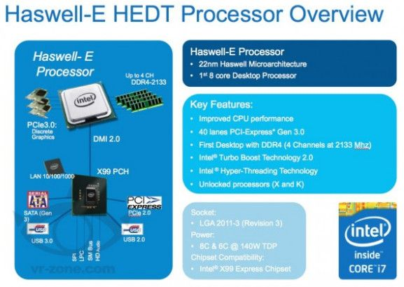 Intel-Haswell-E-2