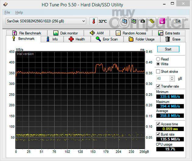 SanDisk X210 HD Tune escritura