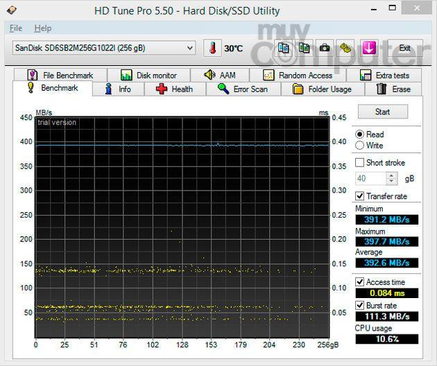 SanDisk X210 HD Tune lectura