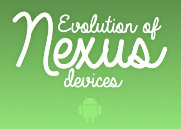 evolution-of-nexus-devices-feat