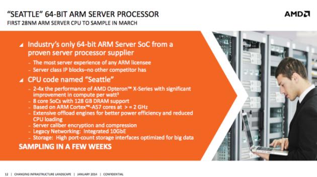AMD-ARM-3