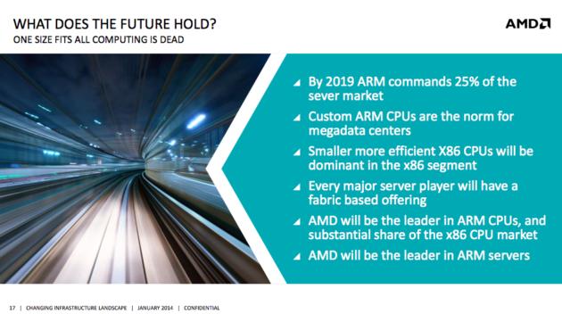 AMD-ARM-4