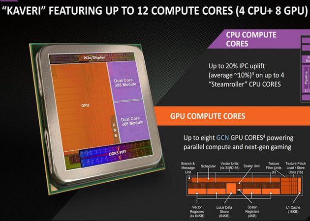 AMD APU Kaveri, modelos, precios y análisis 29