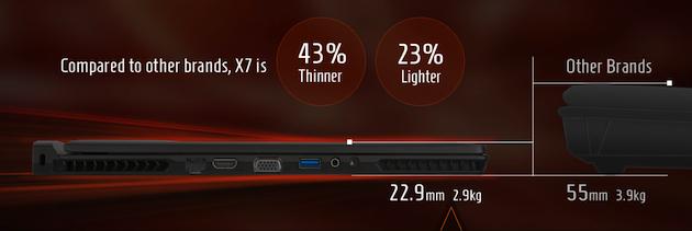 Gigabyte AORUS X7 diseño