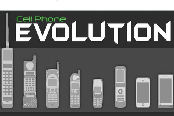 EvolucionTelefonoMovil
