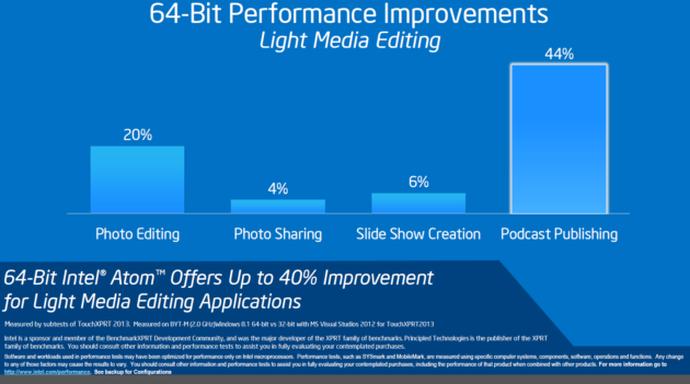 IntelAndroid4.464 bits