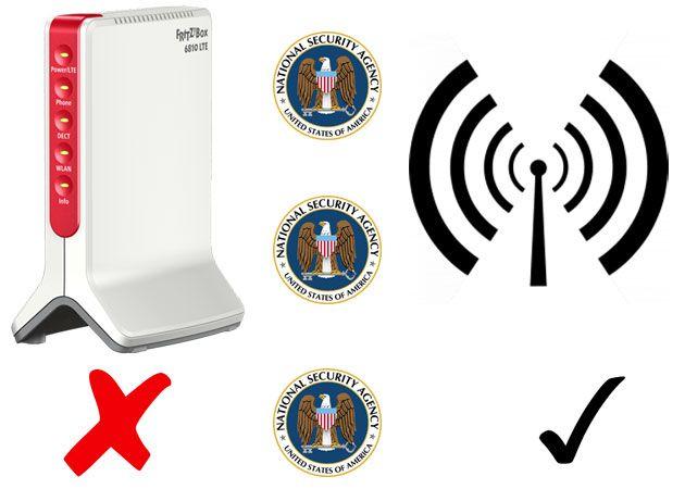 NSA ondas de radio