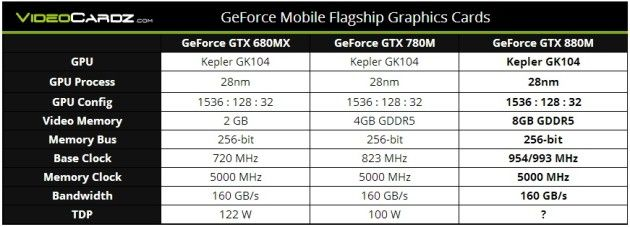 gtx 680 312xxc