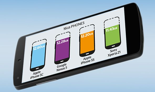 smartphones con 16 GB iom301mx