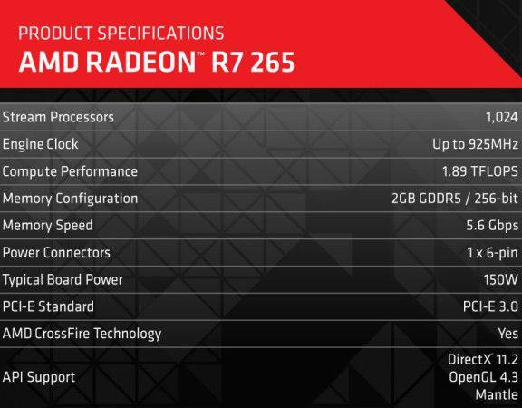 AMDR7265-2