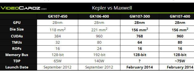 GPUs-Maxwell-3