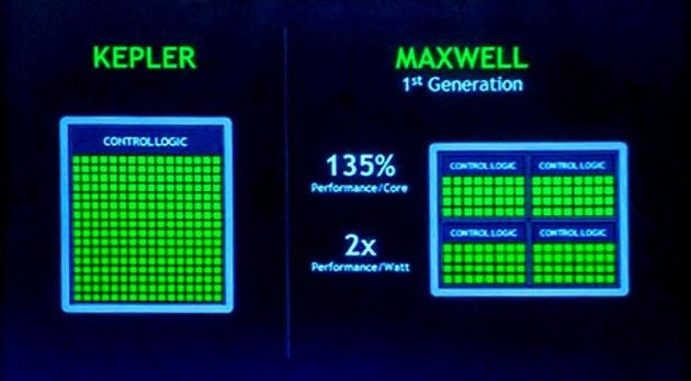 NVIDIA-Maxwell-Specs-4