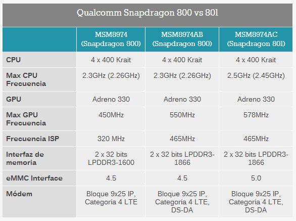 Snapdragon801-2
