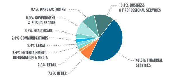 ipad_empresas_sectores