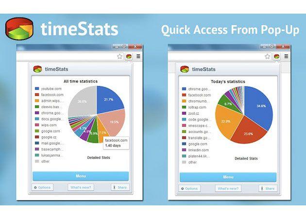 Controla cuánto tiempo pasas en cada web con timeStats