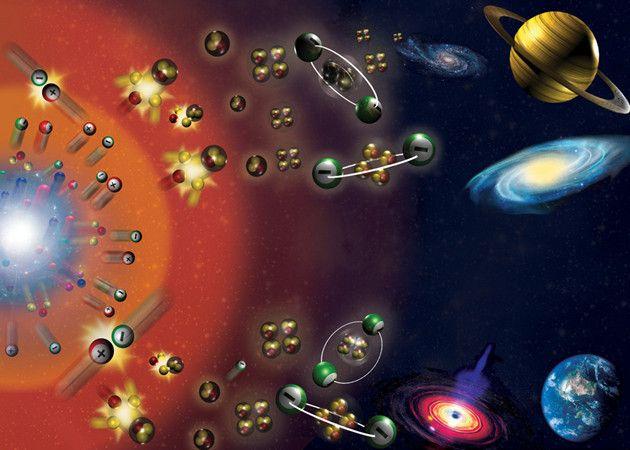 Teoría del Big Bang y Elementos del Universo