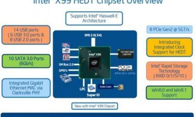 Intel X99 Wellsburg, chipset para Haswell-E de 8 núcleos 100