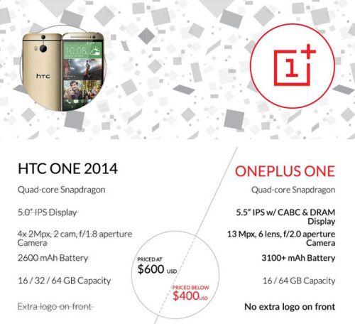 OnePlus compara su One n301mx