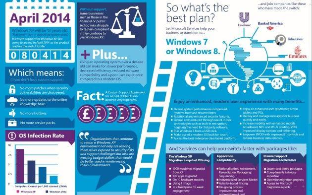 WindowsXP_Infografia