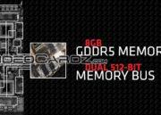 Especificaciones oficiales de la Radeon R9 295 X2 43
