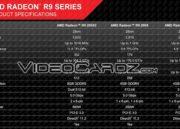 Especificaciones oficiales de la Radeon R9 295 X2 33