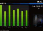 Primeros datos de rendimiento de la GTX TITAN Z 39
