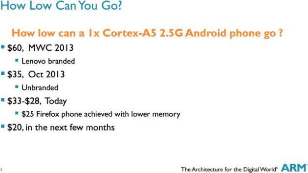 arm-20usd-smartphones_story